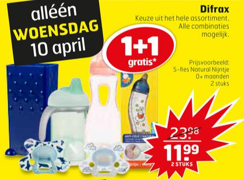 Alle Philips Avent Baby producten 1+1 Gratis